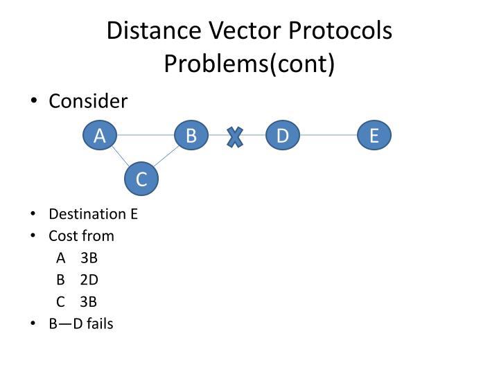 Distance Vector Protocols Problems(cont)