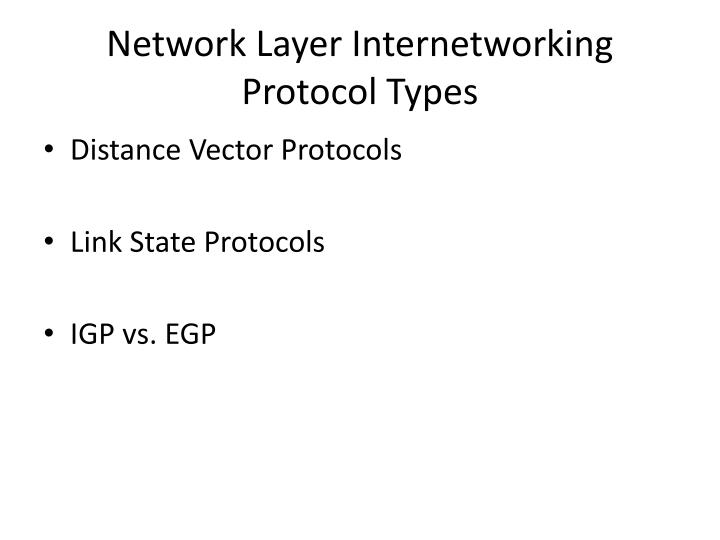 Network Layer Internetworking Protocol Types