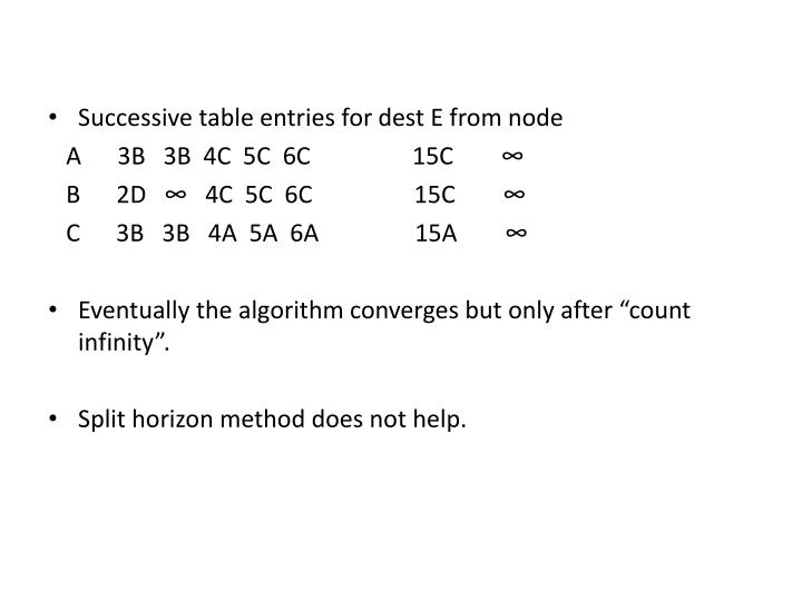 Successive table entries for