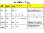 additivity flag