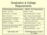 graduation college requirements