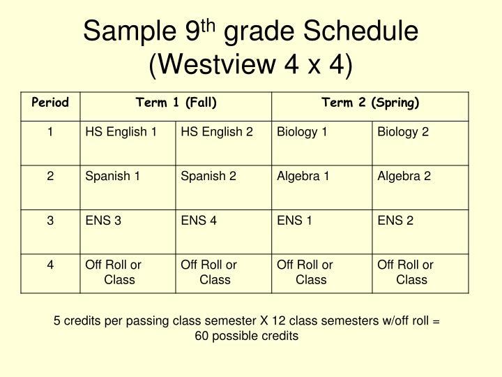 Sample 9 th grade schedule westview 4 x 41