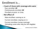 enrollment is