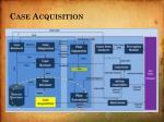 case acquisition