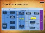 case concretization