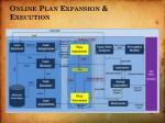 online plan expansion execution