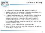 salzmann scoring2