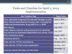 tasks and timeline for april 1 2014 implementation