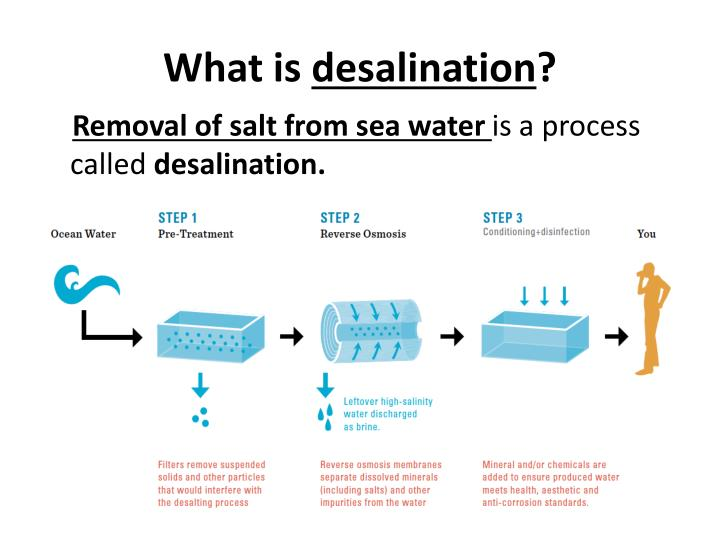 "separating seawater through desalination essay Reverse osmosis desalination: desalination creates fresh water by separating salt out of seawater which is the seawater, ""is encouraged to flow through."