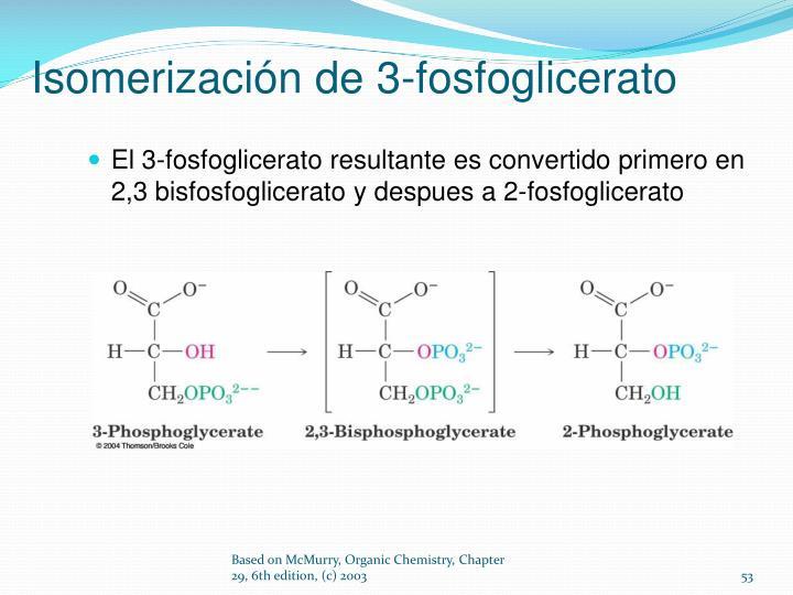 Isomerización