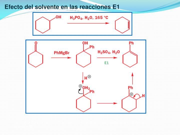 Efecto del solvente en las reacciones E1