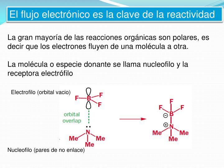 El flujo electrónico es la clave de la reactividad