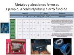 metales y aleaciones ferrosas ejemplo aceros r pidos y hierro fundido
