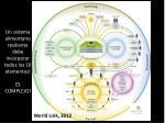 un sistema alimentario resiliente debe incorporar todos los 10 elementos es complejo