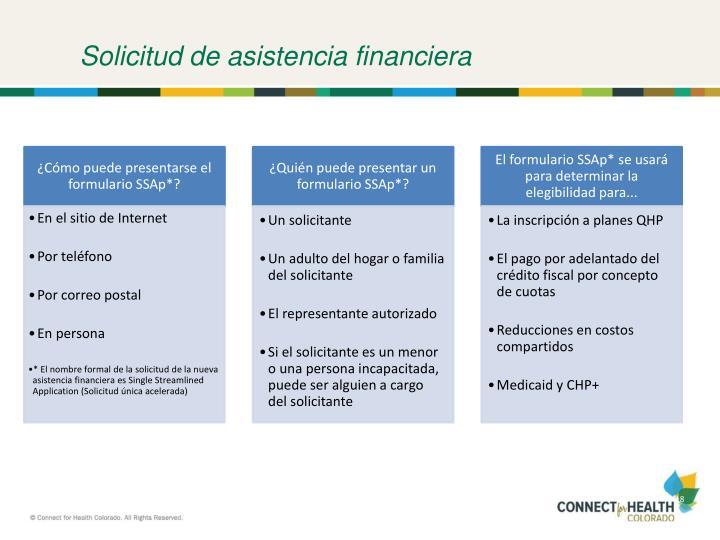 Solicitud de asistencia financiera