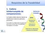 requisitos de la trazabilidad