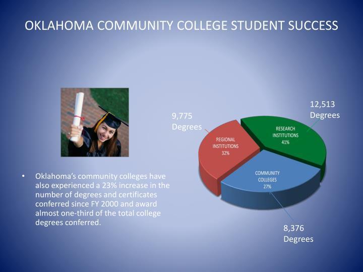 OKLAHOMA COMMUNITY COLLEGE STUDENT SUCCESS