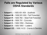 falls are regulated by various osha standards