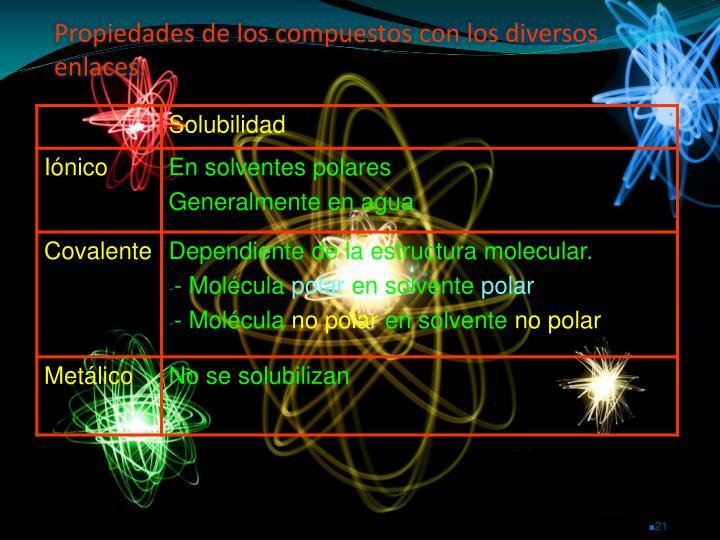 Propiedades de los compuestos con los diversos enlaces.