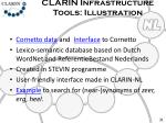 clarin infrastructure tools illustration11