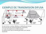 ejemplo de transmision difusa