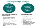 building strategic synergies