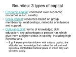 bourdieu 3 types of capital