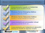 pilares del licenciamiento en entornos virtuales