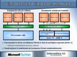 virtualizaci n asistida por hardware