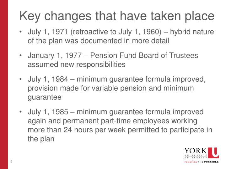 Key changes that have taken