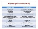 key metaphors of the study