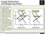 supply restrictions and bargaining power1