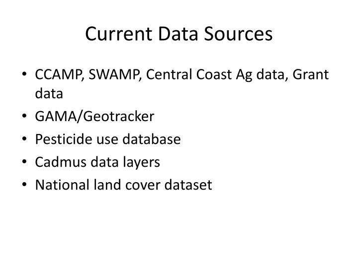 Current Data Sources