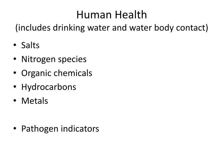 Human Health
