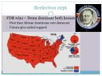reelection 1936