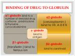 binding of drug to globulin