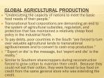 global agricultural production
