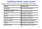 solubilising vehicles organic solvents