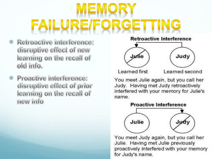 Ppt Memory Powerpoint Presentation Id2200638