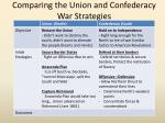 comparing the union and confederacy war strategies