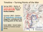 timeline turning points of the war