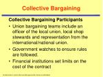 collective bargaining3