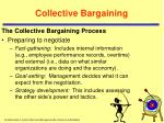 collective bargaining4