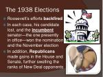 the 1938 elections2
