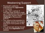 weakening support