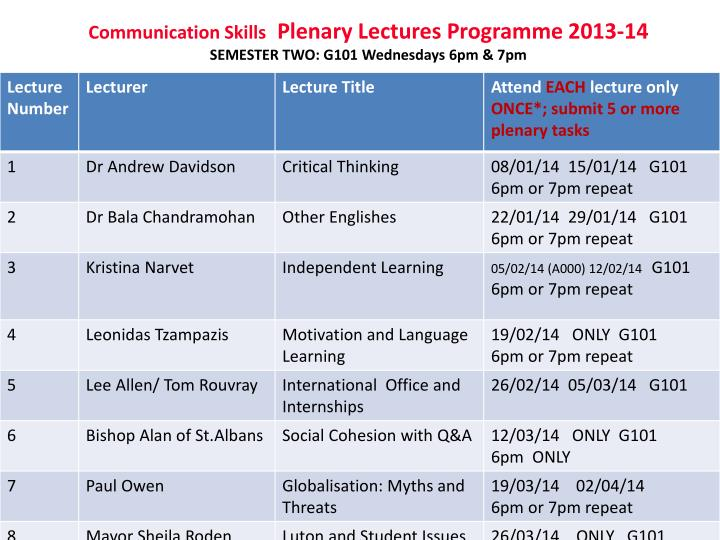 communication skills plenary lectures programme 2013 14 semester two g101 wednesdays 6pm 7pm n.