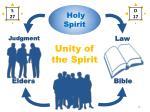 unity of the spirit1