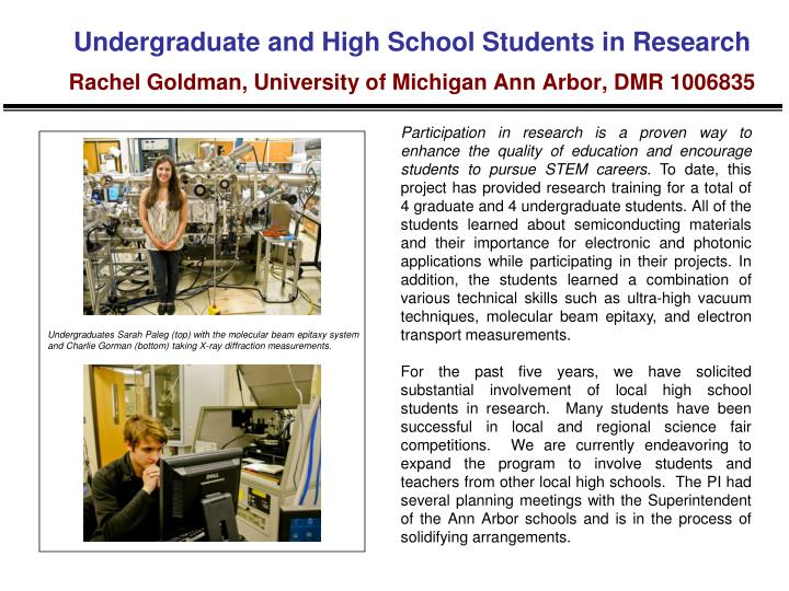 Undergraduate and High School Students in Research