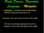 poetic devices figurative language metaphor
