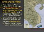 timeline to war1